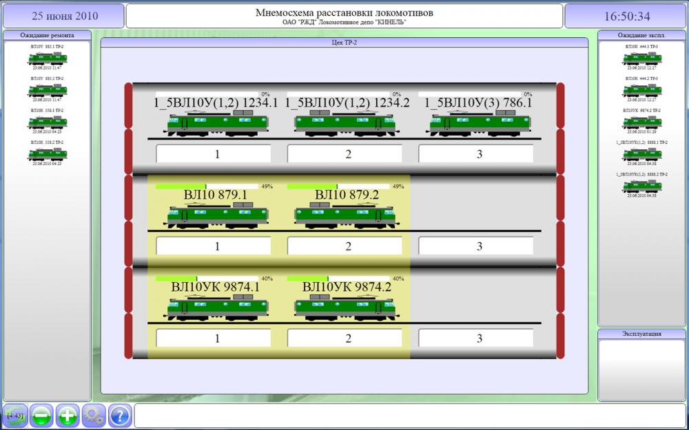 Автоматизированная система управления ремонтом локомотивов (АСУ-ТЧР)